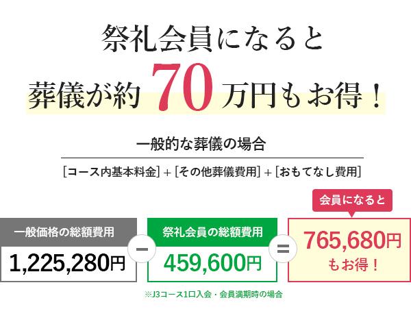 祭礼会員になると葬儀が約50万円もお得!